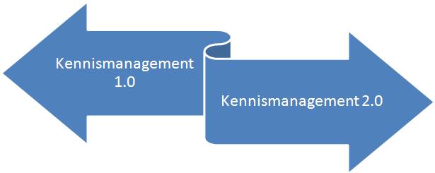 km-10-vs-20